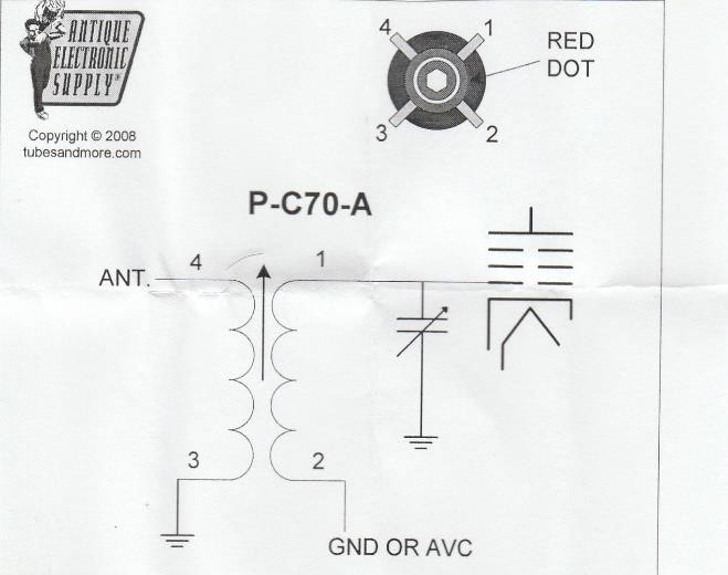 Farm Set Antenna Coil Problem & 3 Coils in the Drawer – HVRA